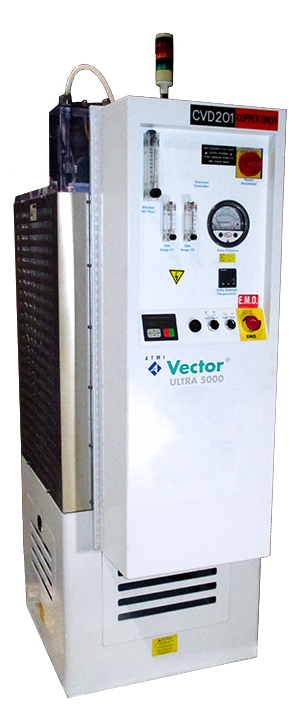 Vector Wet Scrubber